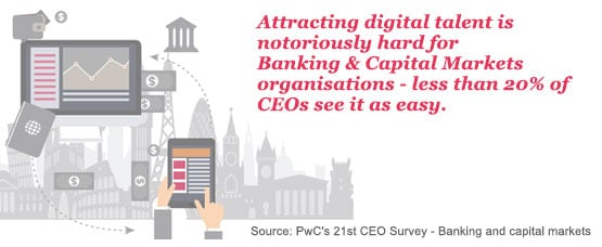 Attracting digital talent is notoriously hard for Banking & Capital Markets organisations – less than 20% of CEOs see it as easy.