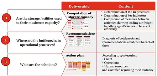 Pwc case studies consulting